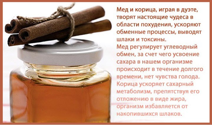Мед С Корицей Похудения. Сколько дней требуется пить напитки с корицей и медом для похудения